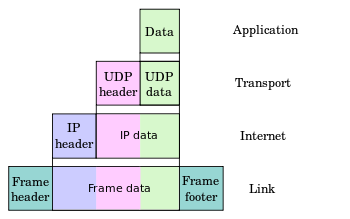 TCP/IP and Sockets — Python 401 2 1 documentation